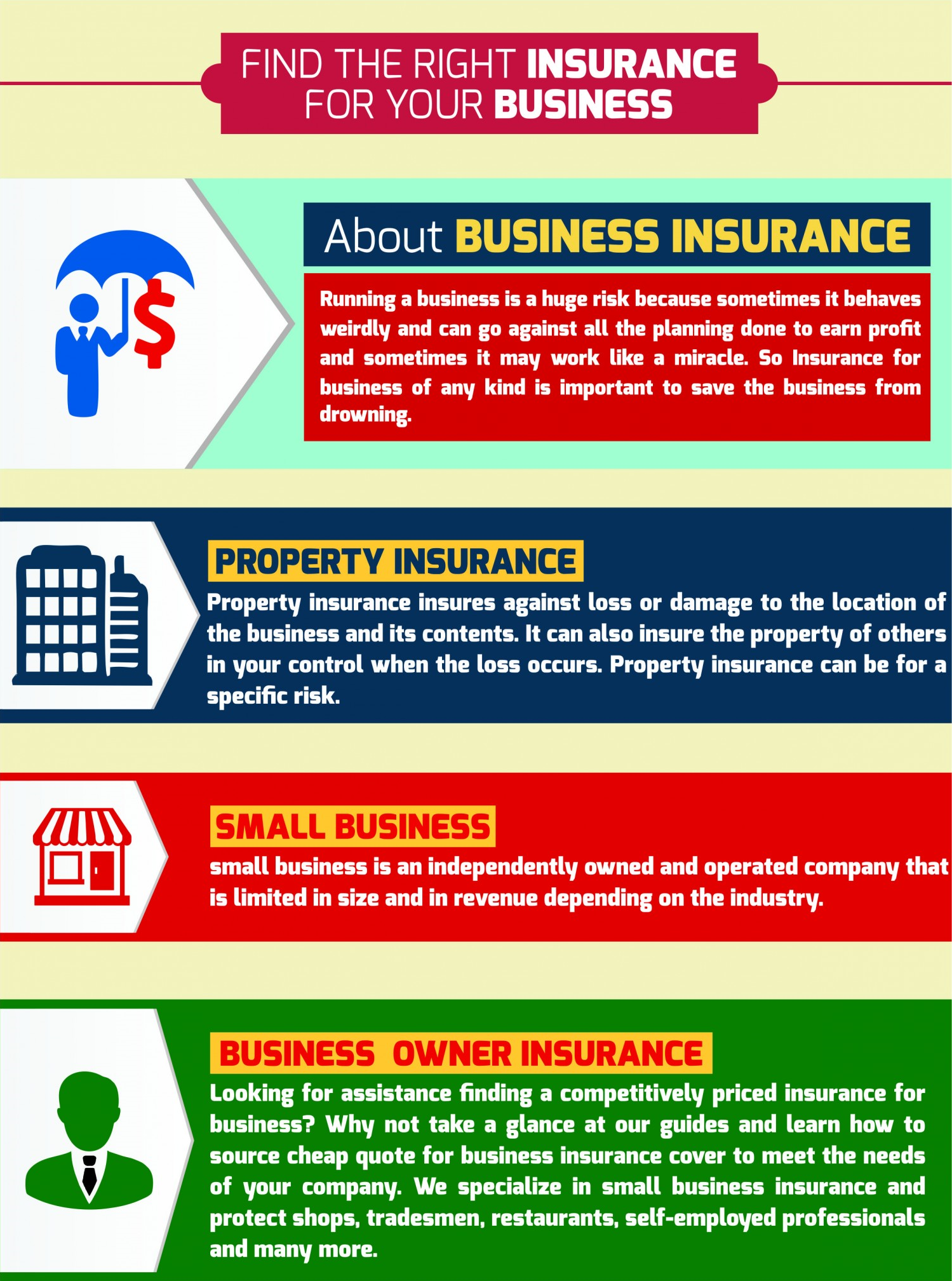 Featured Commercial Insurance